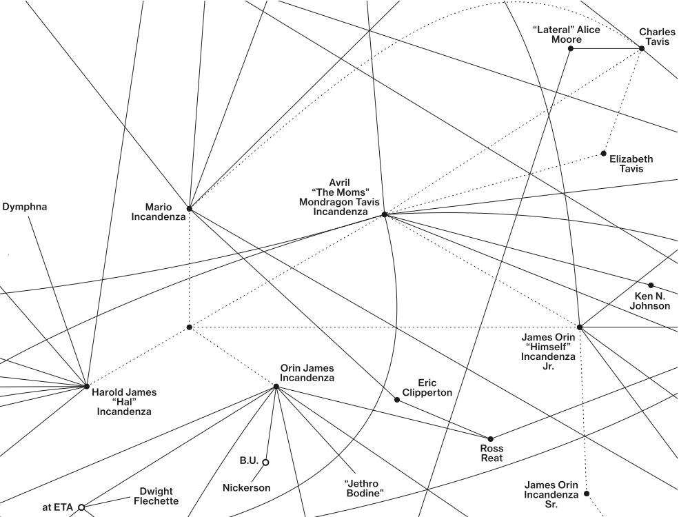 IJ_Diagram_Ausschnitt